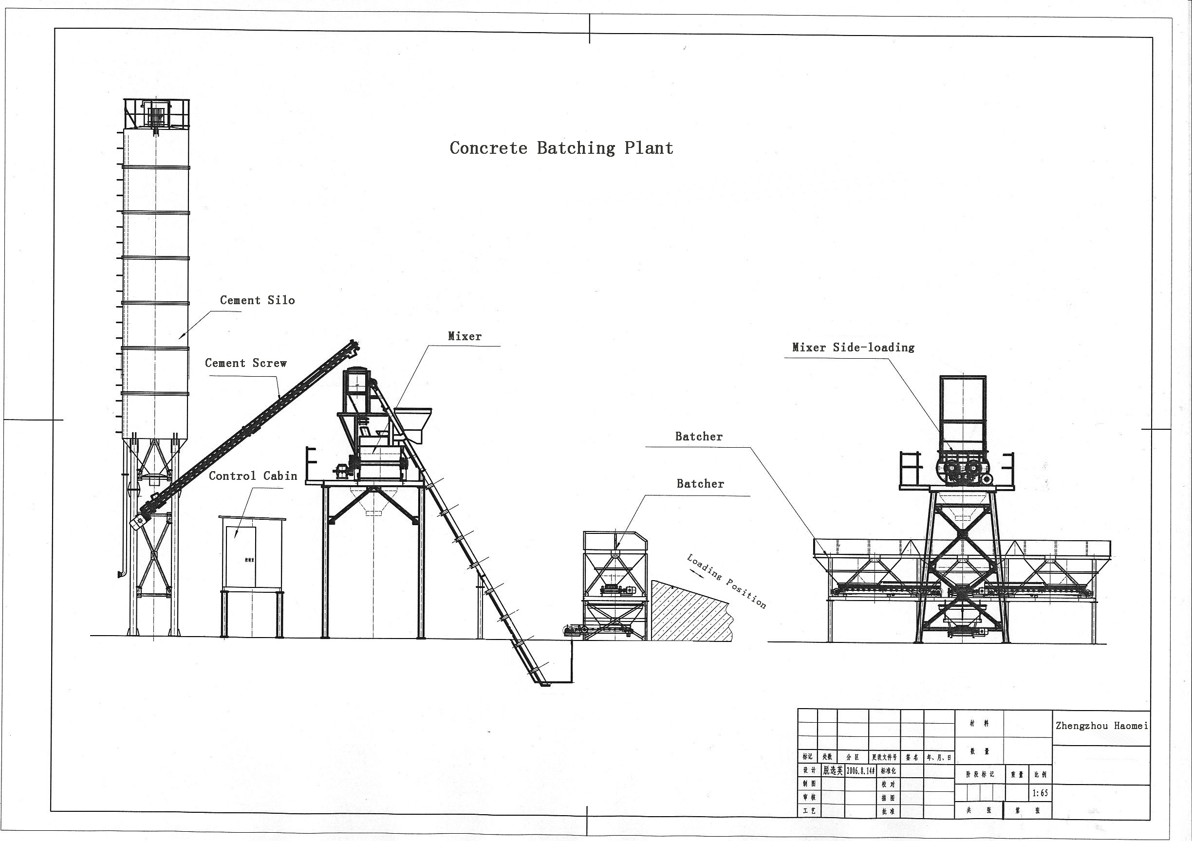 HZS50 Concrete Batching Plant: